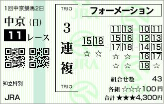 2018馬券6千円勝負二週目馬券