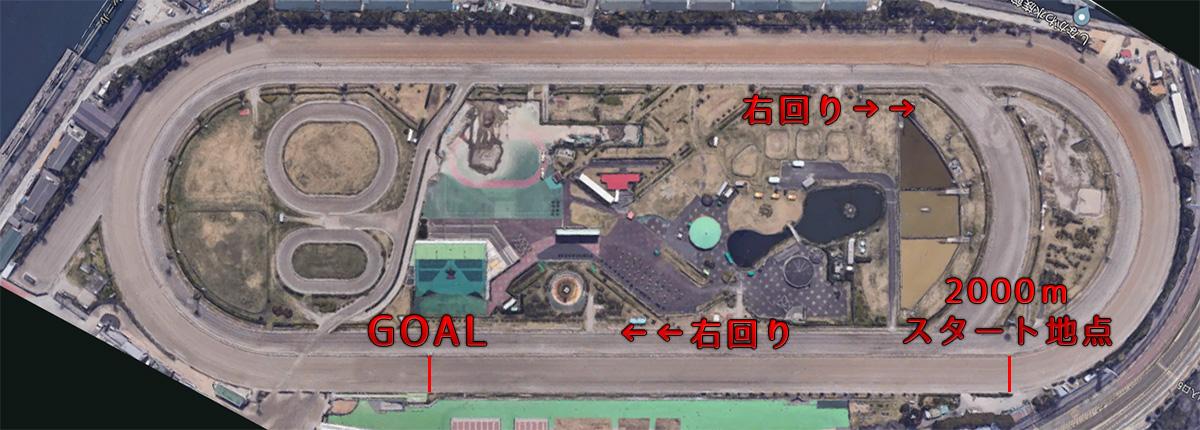 大井競馬場2000mコース図