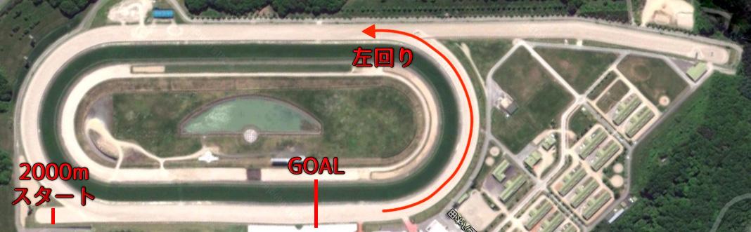 盛岡競馬場2000mコース図