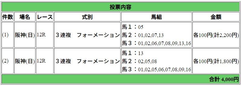 9月23日阪神最終R馬券