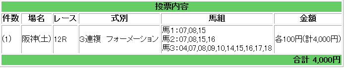 20180930阪神最終レース馬券