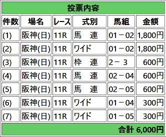2018朝日杯FS-馬券