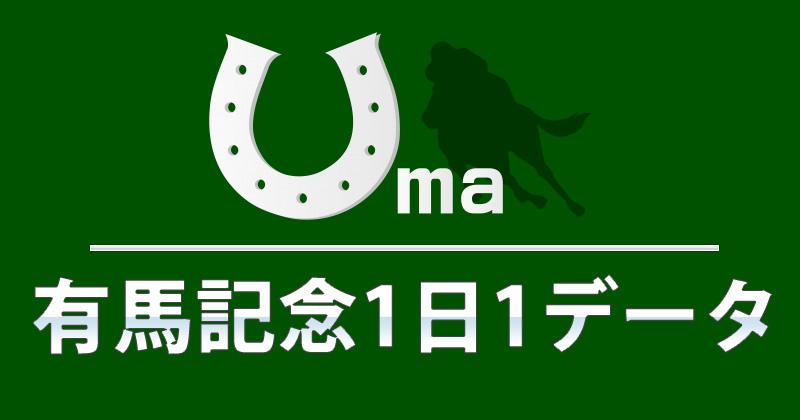 有馬記念1日1データ