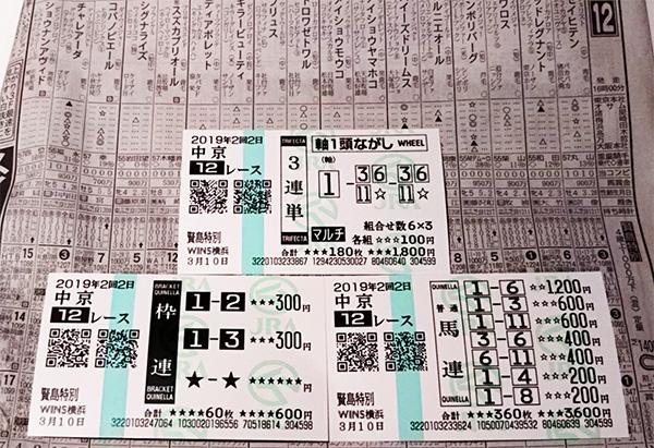 2019年賢島特別-馬券